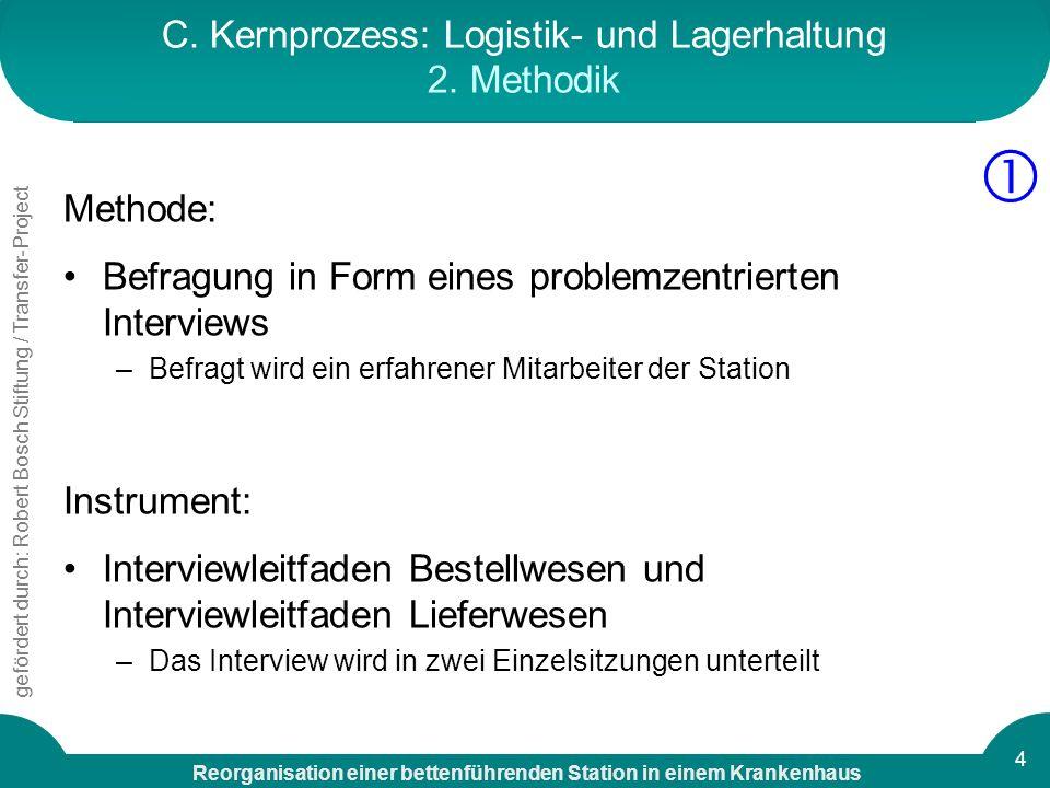 Reorganisation einer bettenführenden Station in einem Krankenhaus gefördert durch: Robert Bosch Stiftung / Transfer-Project 4 C. Kernprozess: Logistik