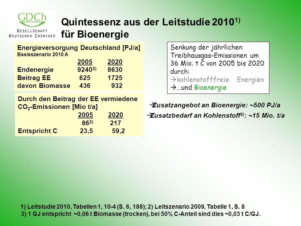 Quintessenz aus der Leitstudie 2010 1) für Bioenergie Zusatzangebot an Bioenergie: ~500 PJ/a Senkung der jährlichen Treibhausgas-Emissionen um 36 Mio.
