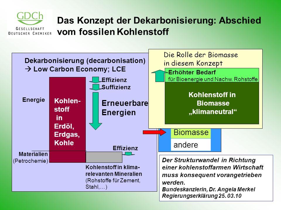 Das Konzept der Dekarbonisierung: Abschied vom fossilen Kohlenstoff Dekarbonisierung (decarbonisation) Low Carbon Economy; LCE Energie Materialien (Pe