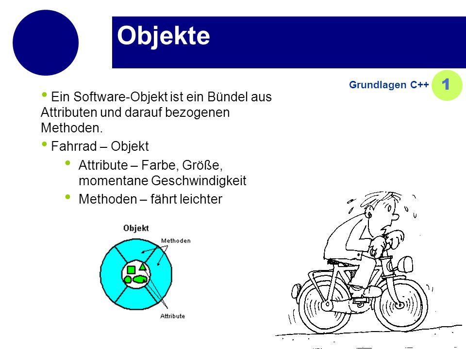 Objekte Ein Software-Objekt ist ein Bündel aus Attributen und darauf bezogenen Methoden. Fahrrad – Objekt Attribute – Farbe, Größe, momentane Geschwin