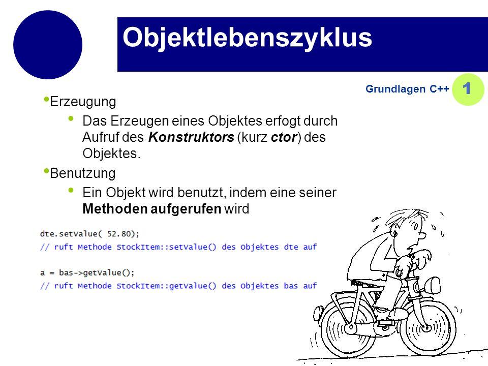 Objektlebenszyklus Erzeugung Das Erzeugen eines Objektes erfogt durch Aufruf des Konstruktors (kurz ctor) des Objektes. Benutzung Ein Objekt wird benu