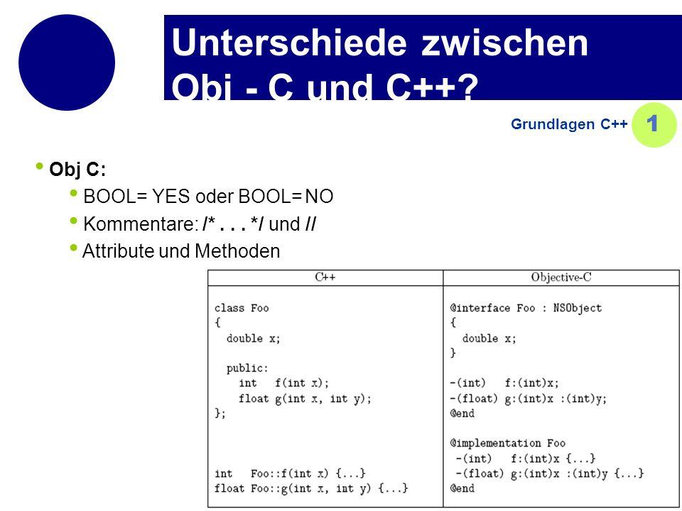 Unterschiede zwischen Obj - C und C++? Grundlagen C++ 1 Obj C: BOOL= YES oder BOOL= NO Kommentare: /*... */ und // Attribute und Methoden