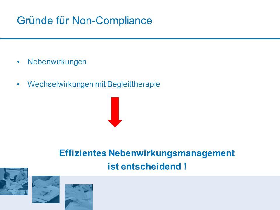 Gründe für Non-Compliance Nebenwirkungen Wechselwirkungen mit Begleittherapie Effizientes Nebenwirkungsmanagement ist entscheidend !