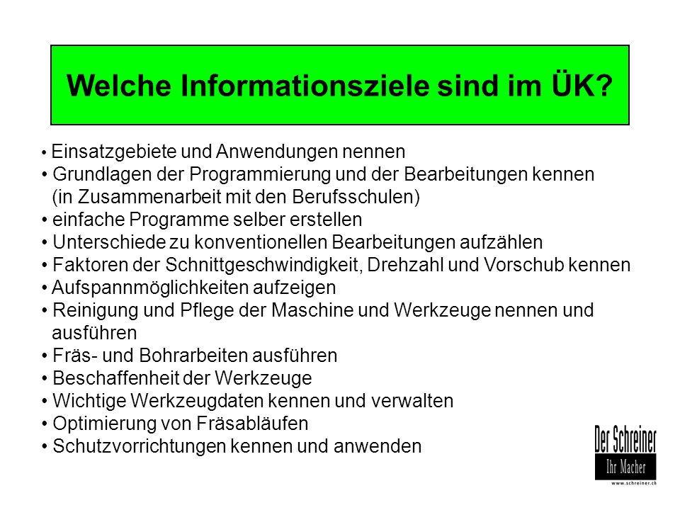 ÜK – Unterlagen Auszug: 1.