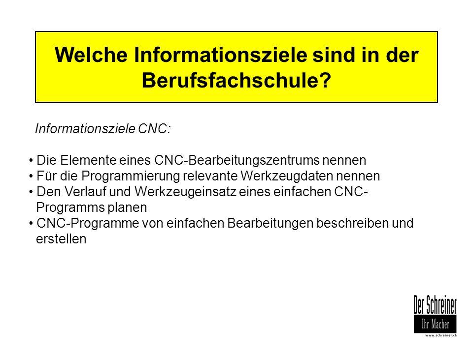 Berufsfachschule - Unterlagen CNC-Grundlagen durch den bin (Bildungsnetz Schweizer Schreiner) erstellt Auszug: CNC Bearbeitungszentern Achsbezeichnungen an der Maschine