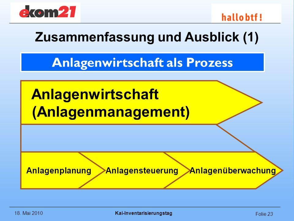 18. Mai 2010Kai-Inventarisierungstag Folie 23 Anlagenwirtschaft (Anlagenmanagement) Anlagenplanung Anlagensteuerung Anlagenüberwachung Zusammenfassung