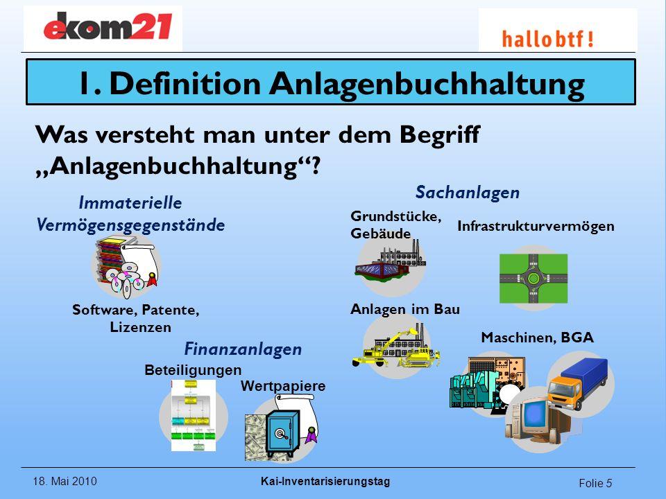 18.Mai 2010Kai-Inventarisierungstag Folie 16 Geringwertige Wirtschaftsgüter (2) (§ 43 Abs.