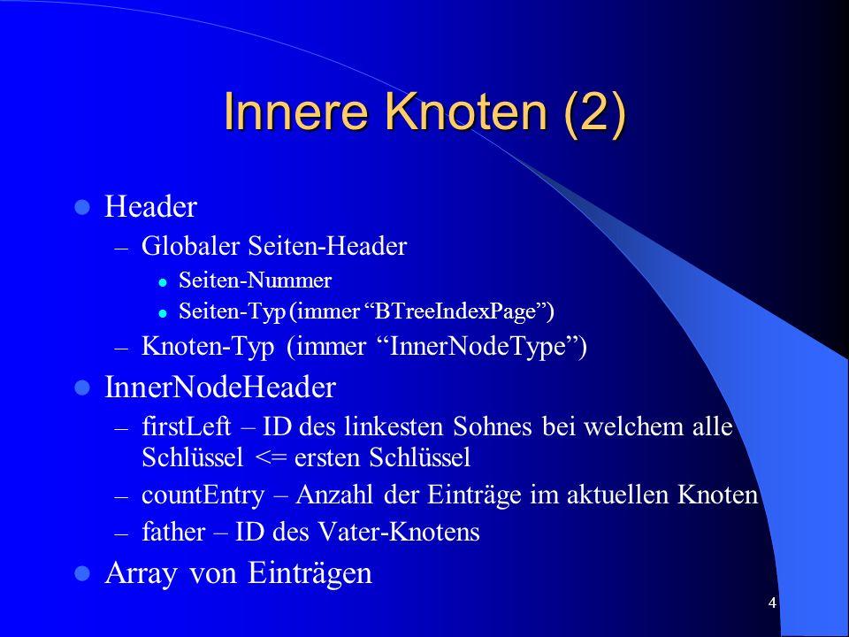 4 Innere Knoten (2) Header – Globaler Seiten-Header Seiten-Nummer Seiten-Typ (immer BTreeIndexPage) – Knoten-Typ (immer InnerNodeType) InnerNodeHeader