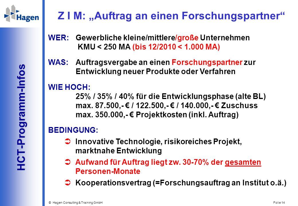 © Hagen Consulting & Training GmbH Folie 14 HCT-Programm-Infos HCT-Programm-Infos WER: Gewerbliche kleine/mittlere/große Unternehmen KMU < 250 MA (bis