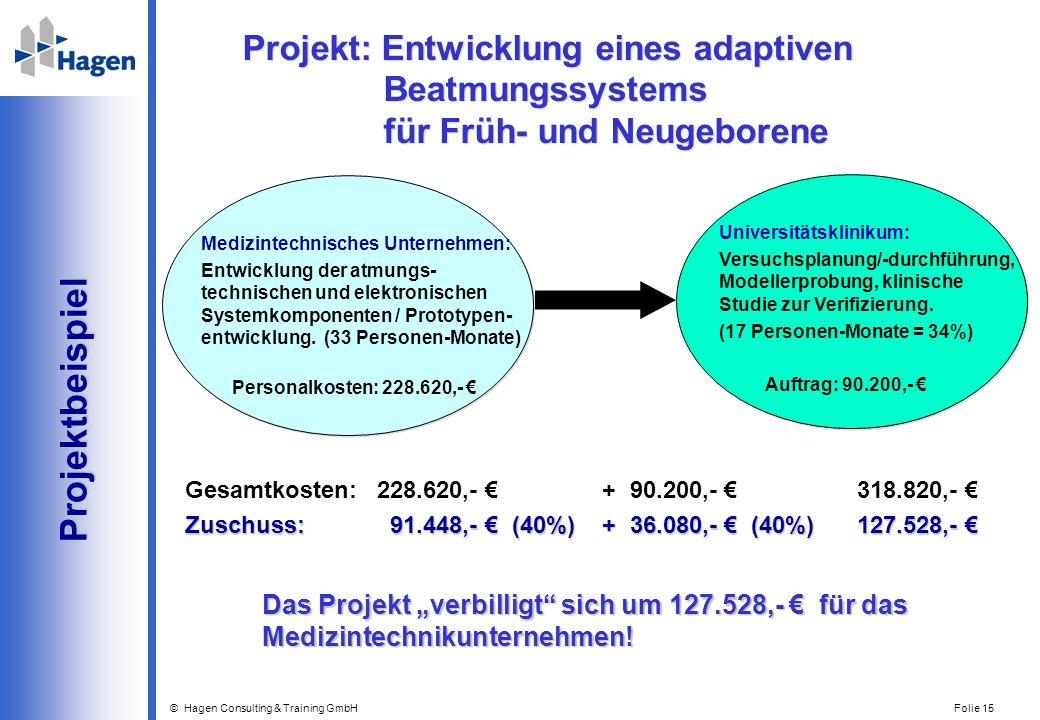© Hagen Consulting & Training GmbH Folie 15 Projekt: Entwicklung eines adaptiven Beatmungssystems für Früh- und Neugeborene Projektbeispiel Projektbei
