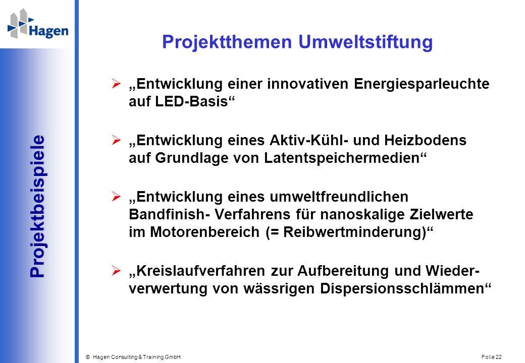 © Hagen Consulting & Training GmbH Folie 22 Projektbeispiele Projektbeispiele Entwicklung einer innovativen Energiesparleuchte auf LED-Basis Entwicklu