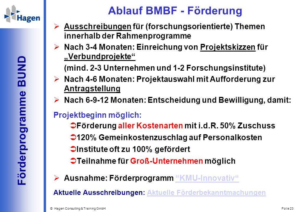 © Hagen Consulting & Training GmbH Folie 23 Förderprogramme BUND Förderprogramme BUND Ausschreibungen für (forschungsorientierte) Themen innerhalb der