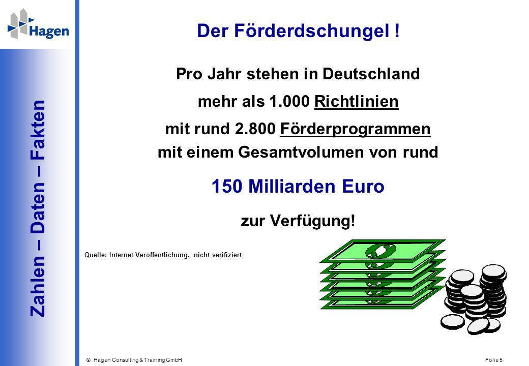 © Hagen Consulting & Training GmbH Folie 5 Zahlen – Daten – Fakten Zahlen – Daten – Fakten Der Förderdschungel ! Pro Jahr stehen in Deutschland mehr a