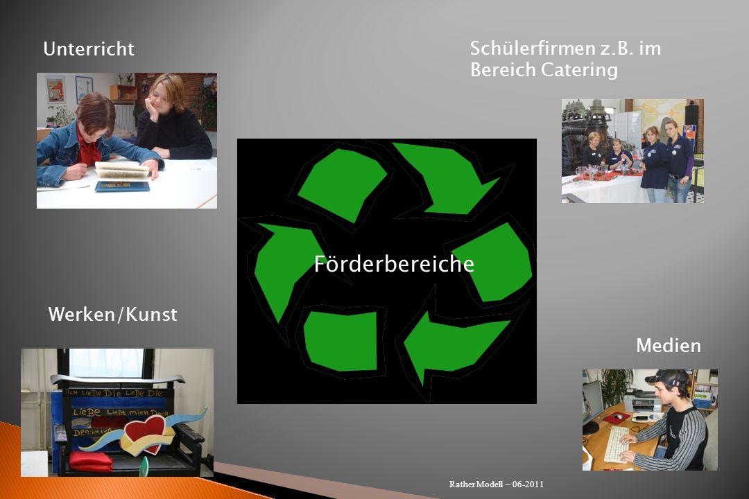 Unterricht Werken/Kunst Medien Schülerfirmen z.B. im Bereich Catering Förderbereiche Rather Modell – 06-2011