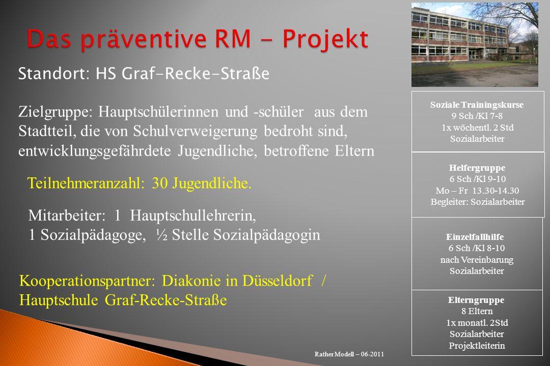 Rather Modell – 06-2011 Zielgruppe: Hauptschülerinnen und -schüler aus dem Stadtteil, die von Schulverweigerung bedroht sind, entwicklungsgefährdete J