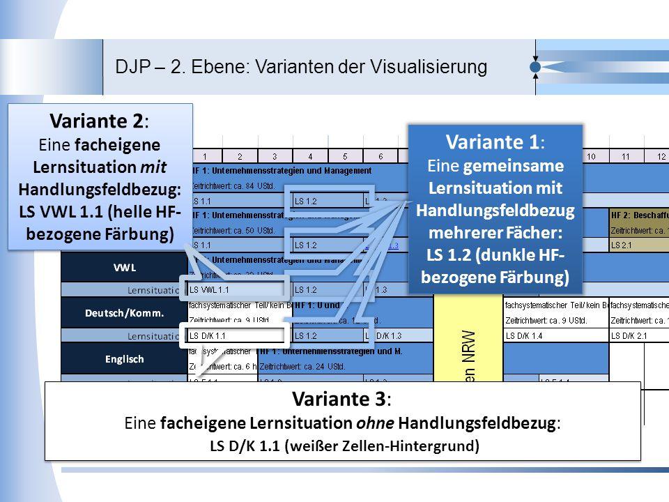 10 Stand 22.05.2013 Fachreferat 313 MSW Variante 1 : Eine gemeinsame Lernsituation mit Handlungsfeldbezug mehrerer Fächer: LS 1.2 (dunkle HF- bezogene