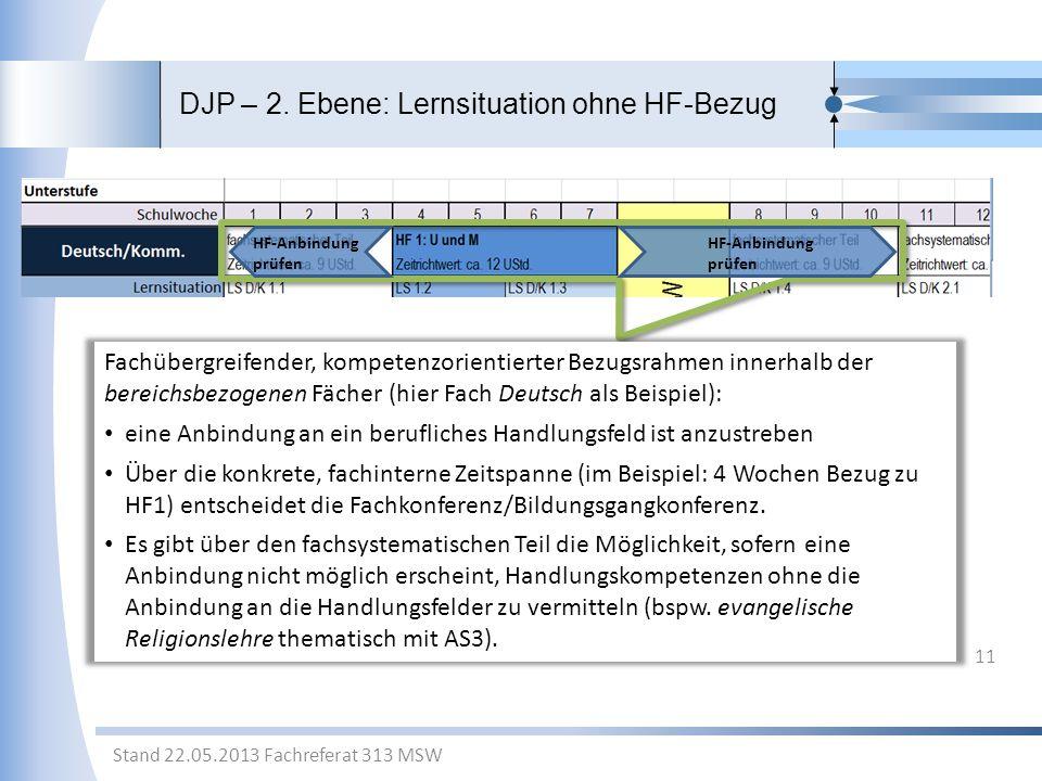 11 Stand 22.05.2013 Fachreferat 313 MSW Fachübergreifender, kompetenzorientierter Bezugsrahmen innerhalb der bereichsbezogenen Fächer (hier Fach Deuts