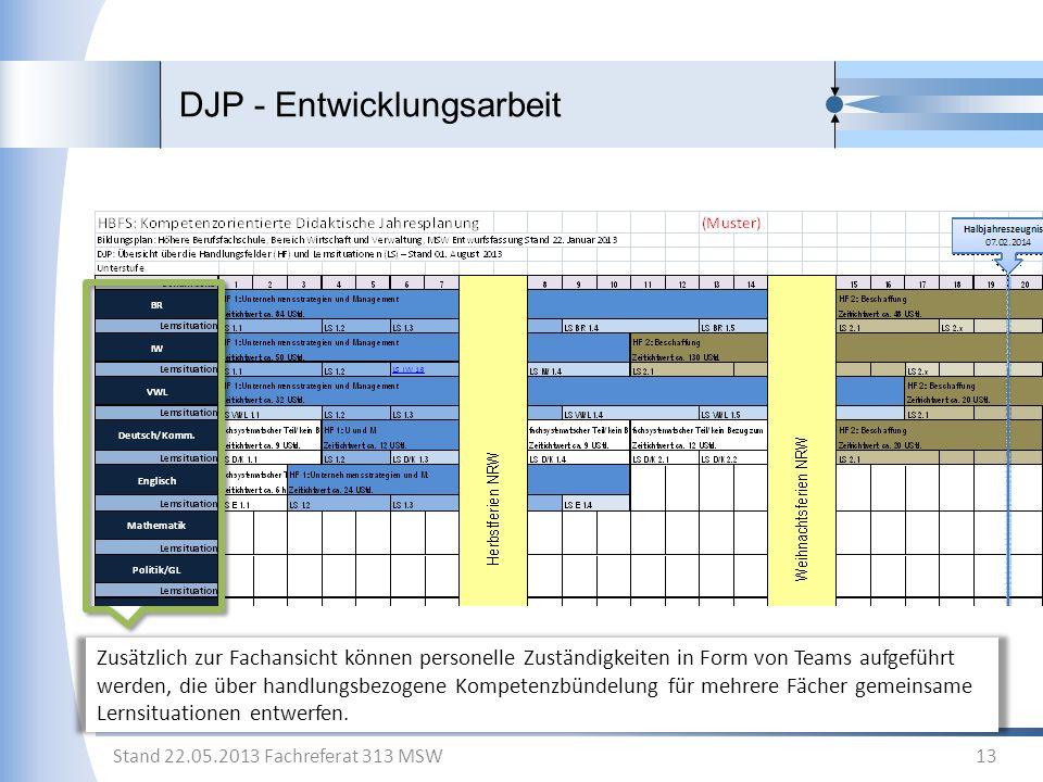 DJP - Entwicklungsarbeit 13 Stand 22.05.2013 Fachreferat 313 MSW Zusätzlich zur Fachansicht können personelle Zuständigkeiten in Form von Teams aufgef