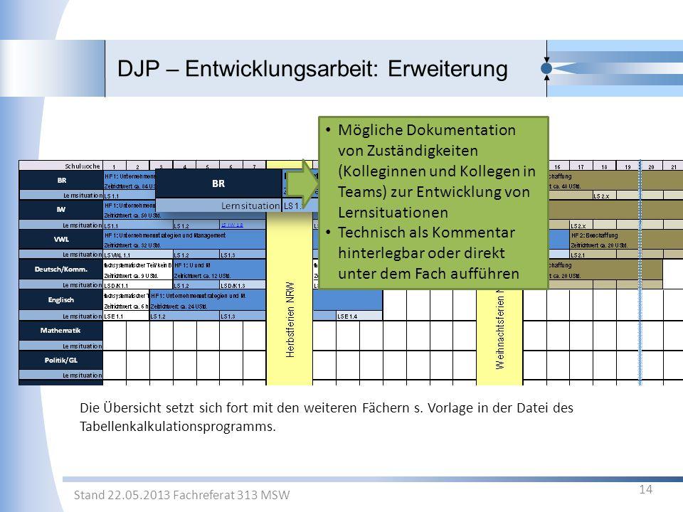14 Stand 22.05.2013 Fachreferat 313 MSW Die Übersicht setzt sich fort mit den weiteren Fächern s. Vorlage in der Datei des Tabellenkalkulationsprogram
