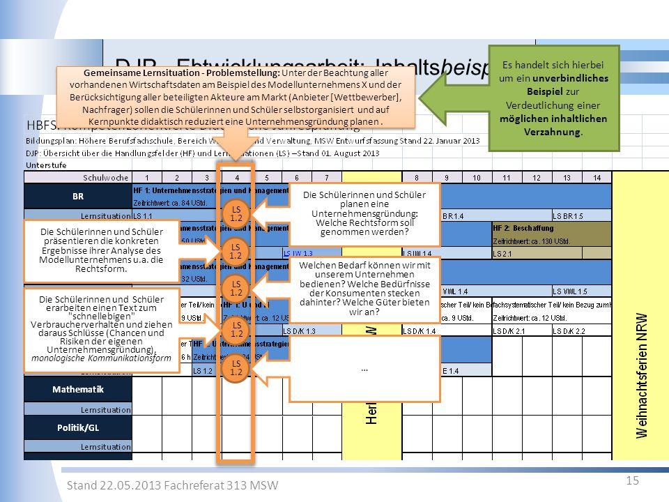 DJP - Ebtwicklungsarbeit: Inhaltsbeispiel 15 Stand 22.05.2013 Fachreferat 313 MSW Gemeinsame Lernsituation - Problemstellung: Unter der Beachtung alle