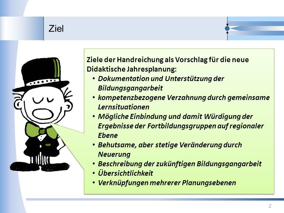 2 Ziel Ziele der Handreichung als Vorschlag für die neue Didaktische Jahresplanung: Dokumentation und Unterstützung der Bildungsgangarbeit kompetenzbe