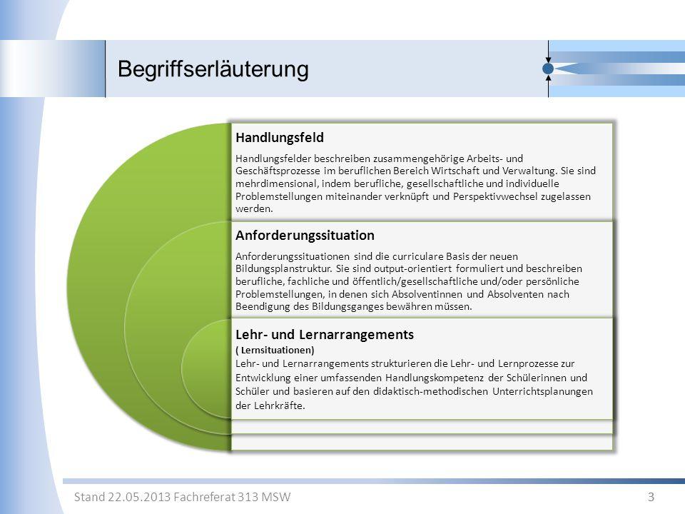 3 Begriffserläuterung Handlungsfeld Handlungsfelder beschreiben zusammengehörige Arbeits- und Geschäftsprozesse im beruflichen Bereich Wirtschaft und