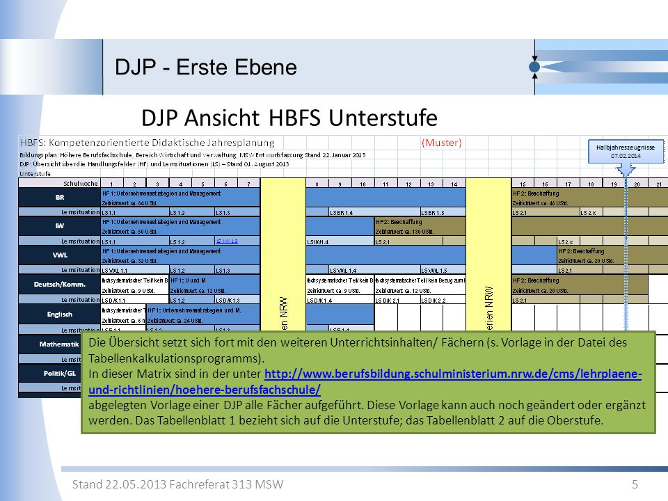 DJP - Erste Ebene 5 Stand 22.05.2013 Fachreferat 313 MSW DJP Ansicht HBFS Unterstufe Die Übersicht setzt sich fort mit den weiteren Unterrichtsinhalte
