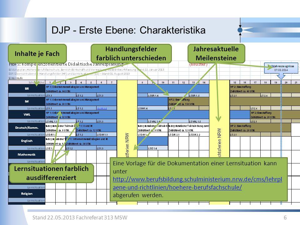 DJP - Erste Ebene: Charakteristika 6 Stand 22.05.2013 Fachreferat 313 MSW Jahresaktuelle Meilensteine Inhalte je Fach Handlungsfelder farblich untersc