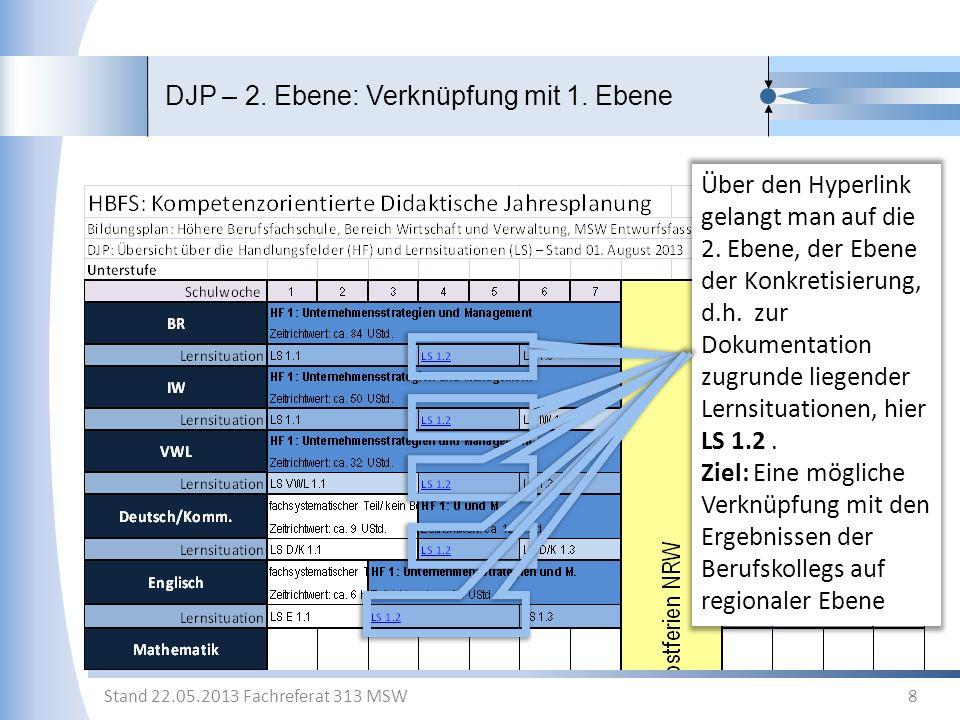 DJP – 2. Ebene: Verknüpfung mit 1. Ebene 8 Stand 22.05.2013 Fachreferat 313 MSW Über den Hyperlink gelangt man auf die 2. Ebene, der Ebene der Konkret