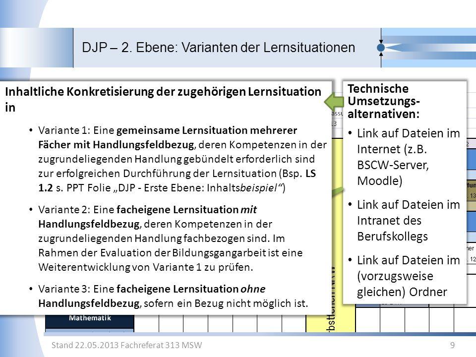 DJP - Erste Ebene: Technische Handhabung (1/3) 20 Stand 22.05.2013 Fachreferat 313 MSW Spalten und Zeilenüberschriften sind in der Tabellenkalkulationsvorlage fixiert, das Verschieben beider Bildlaufleisten (scrollen) rechts und unten in beide Richtungen ermöglicht eine übersichtliche Suche im Inhalt.