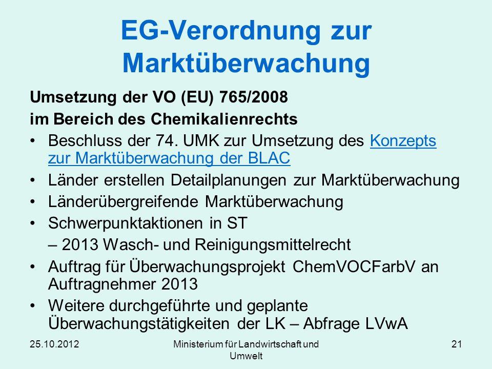 25.10.2012Ministerium für Landwirtschaft und Umwelt 21 EG-Verordnung zur Marktüberwachung Umsetzung der VO (EU) 765/2008 im Bereich des Chemikalienrec
