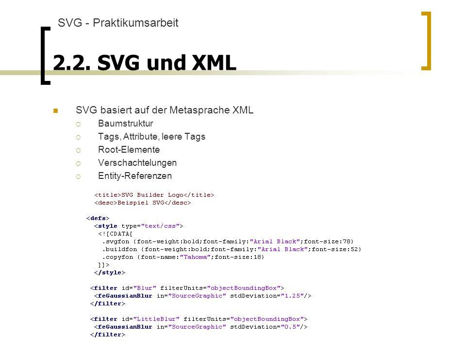 SVG 2.3. Das WWR Projekt Praktikumsarbeit an der TU Chemnitz von René Bergelt und Felix Schmitt
