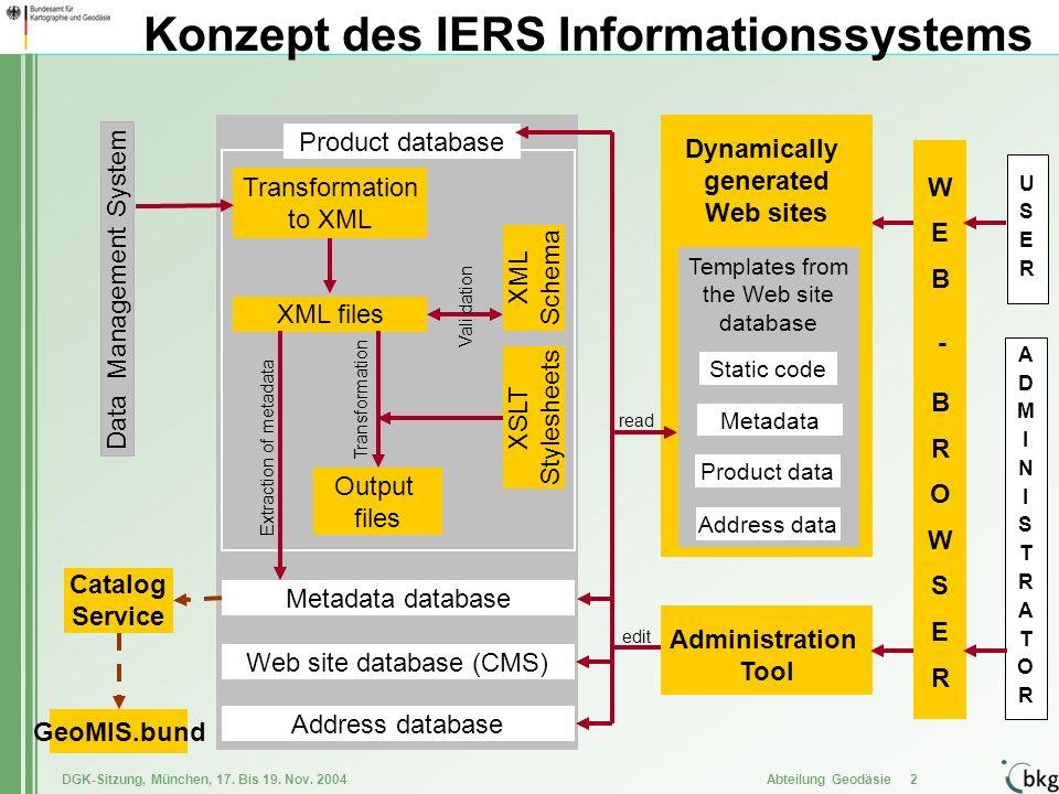 DGK-Sitzung, München, 17.Bis 19. Nov.