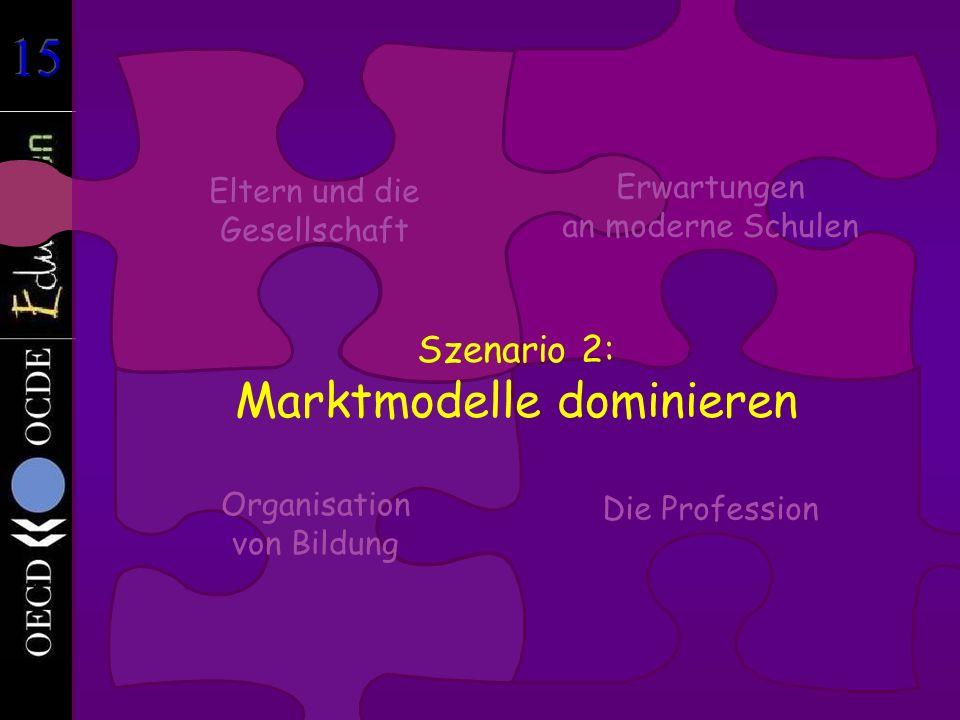 Szenarien für die Zukunft Eltern und die Gesellschaft Erwartungen an moderne Schulen Organisation von Bildung Die Profession Szenario 2: Marktmodelle dominieren