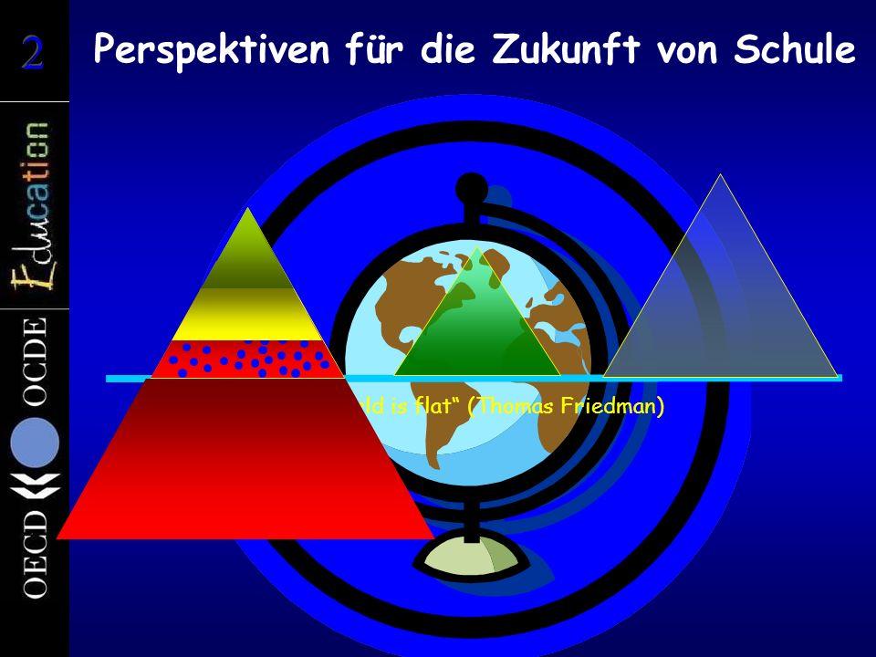 The world is flat (Thomas Friedman) Perspektiven für die Zukunft von Schule