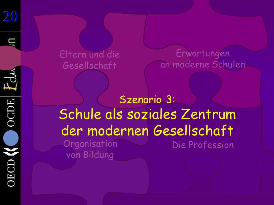 Szenarien für die Zukunft Eltern und die Gesellschaft Erwartungen an moderne Schulen Organisation von Bildung Die Profession Szenario 3: Schule als soziales Zentrum der modernen Gesellschaft