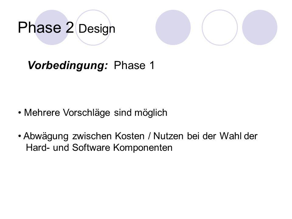Phase 2 Design Mehrere Vorschläge sind möglich Abwägung zwischen Kosten / Nutzen bei der Wahl der Hard- und Software Komponenten Vorbedingung: Phase 1