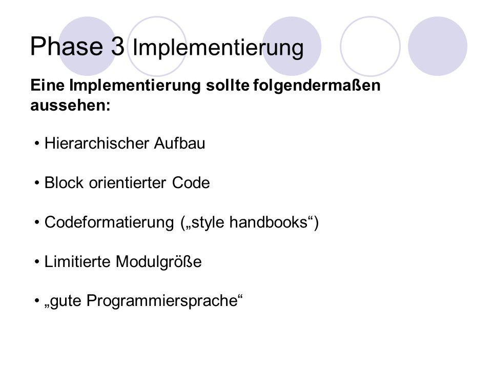 Phase 3 Implementierung Eine Implementierung sollte folgendermaßen aussehen: Hierarchischer Aufbau Block orientierter Code Codeformatierung (style han