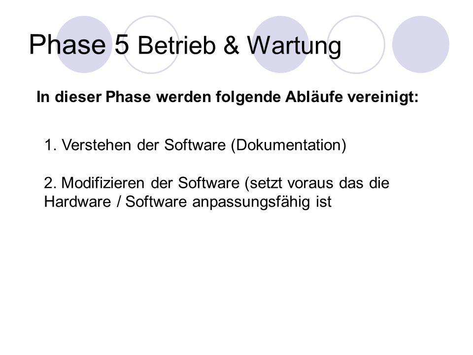 Phase 5 Betrieb & Wartung 1.Verstehen der Software (Dokumentation) 2. Modifizieren der Software (setzt voraus das die Hardware / Software anpassungsfä