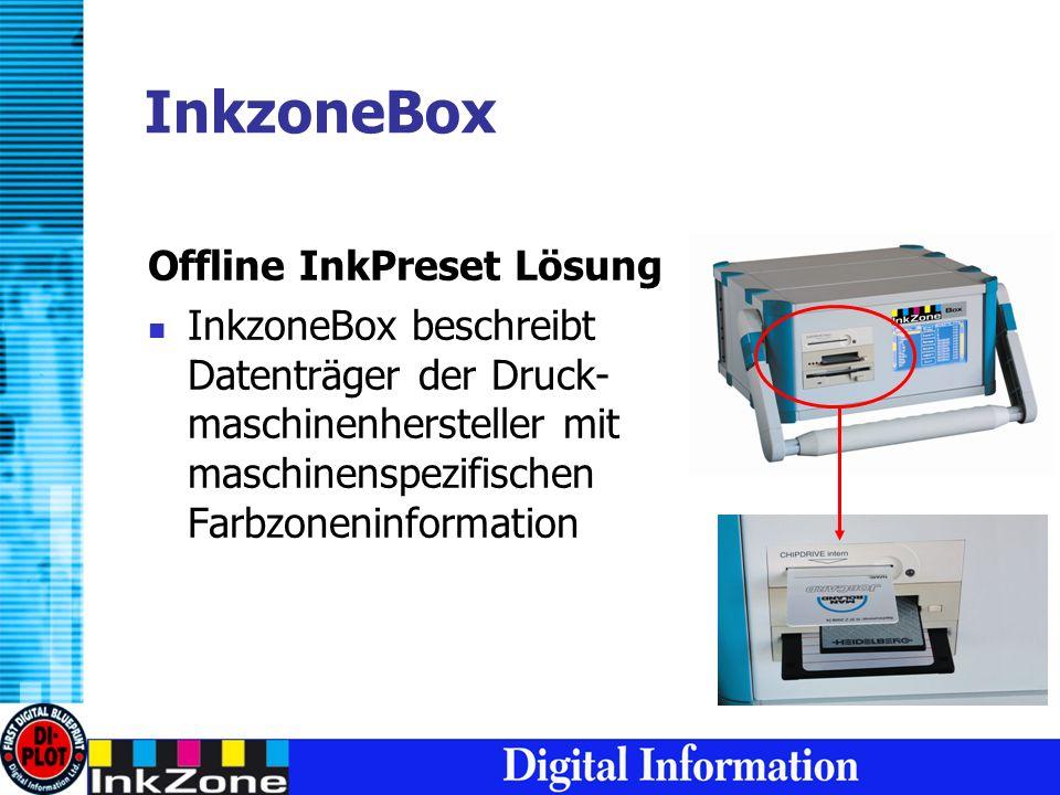 InkzoneBox Offline InkPreset Lösung InkzoneBox beschreibt Datenträger der Druck- maschinenhersteller mit maschinenspezifischen Farbzoneninformation