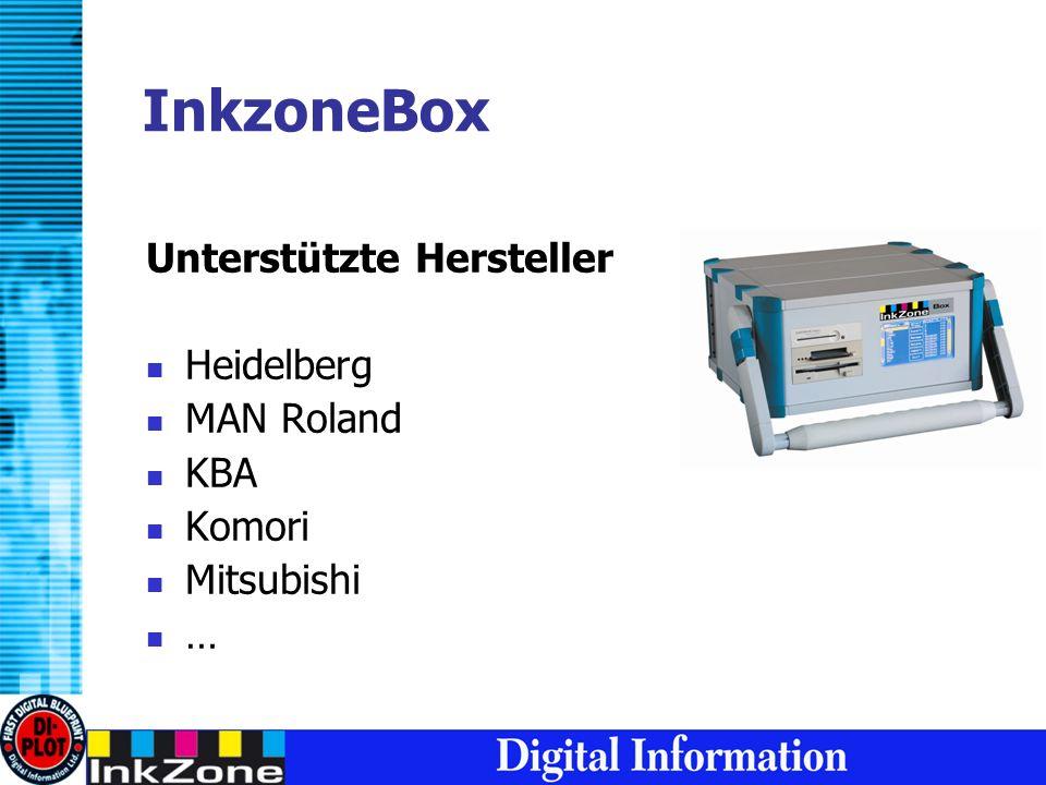 InkzoneBox Unterstützte Hersteller Heidelberg MAN Roland KBA Komori Mitsubishi …