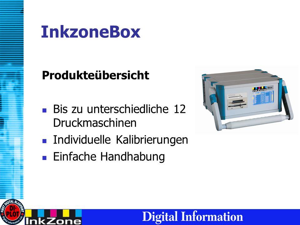 InkzoneBox Produkteübersicht Bis zu unterschiedliche 12 Druckmaschinen Individuelle Kalibrierungen Einfache Handhabung