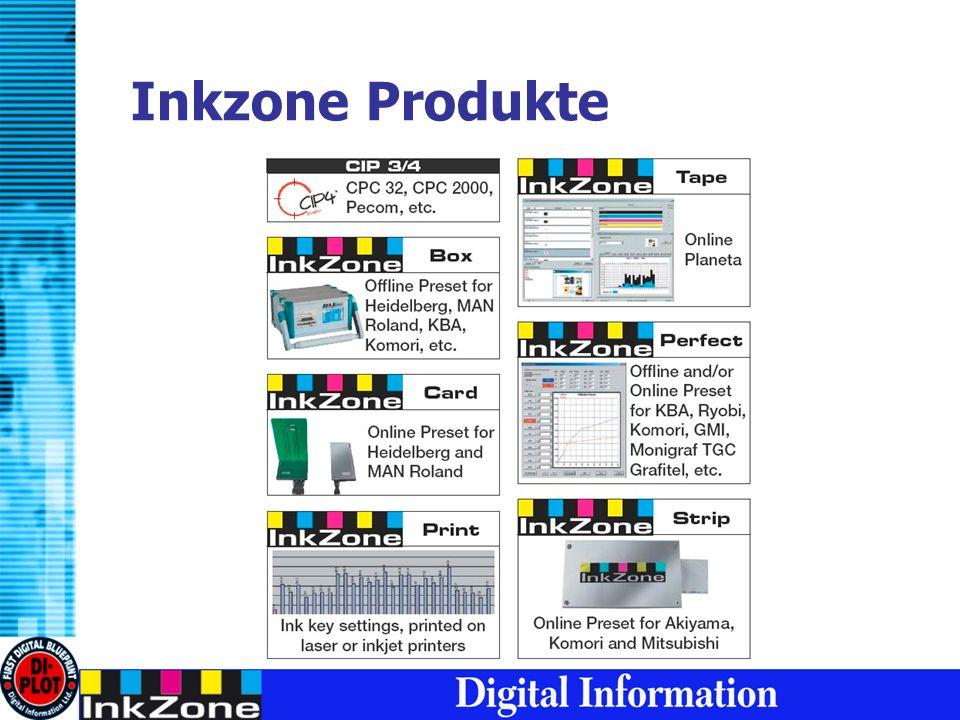 Inkzone Produkte