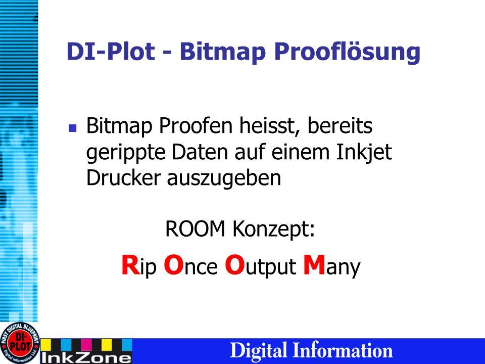 DI-Plot - Bitmap Prooflösung Bitmap Proofen heisst, bereits gerippte Daten auf einem Inkjet Drucker auszugeben ROOM Konzept: R ip O nce O utput M any