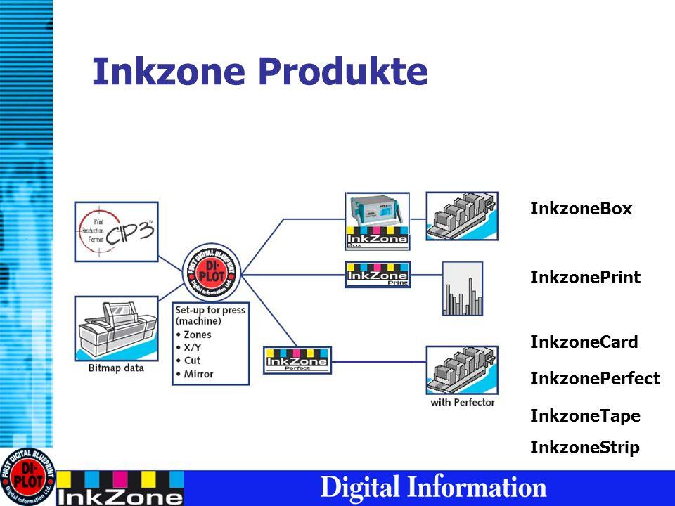 Inkzone Produkte InkzoneBox InkzonePrint InkzoneCard InkzonePerfect InkzoneTape InkzoneStrip