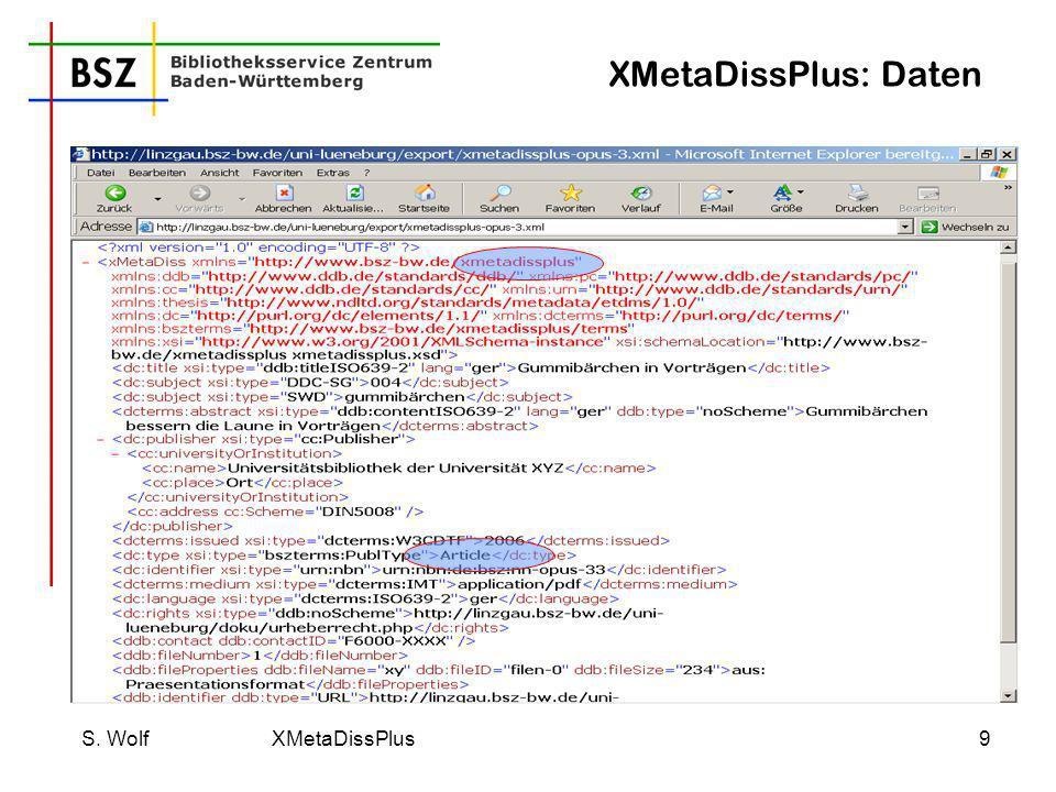 S. Wolf XMetaDissPlus10 XMetaDissPlus: Daten