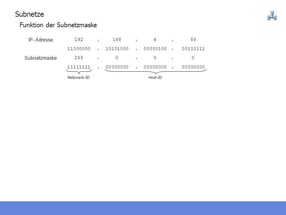 Subnetze Funktion der Subnetzmaske IP- Adresse 192168455 11000000101010000000010000110111 Subnetzmaske 255000 1111111100000000 Netzwerk-IDHost-ID.....