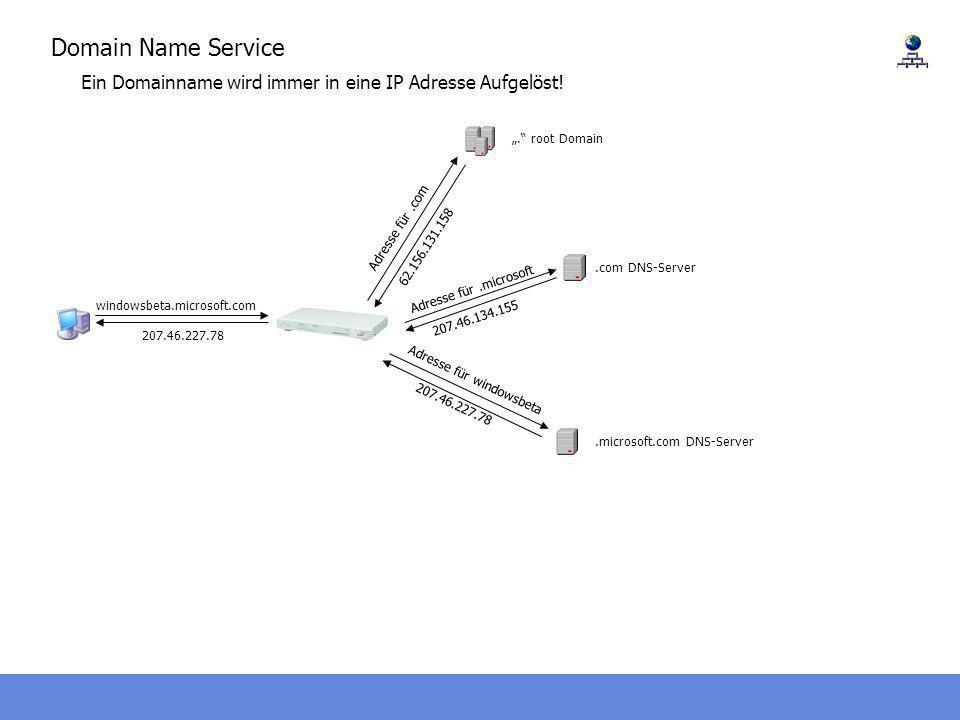 Domain Name Service Ein Domainname wird immer in eine IP Adresse Aufgelöst! windowsbeta.microsoft.com. root Domain Adresse für.com Adresse für.microso