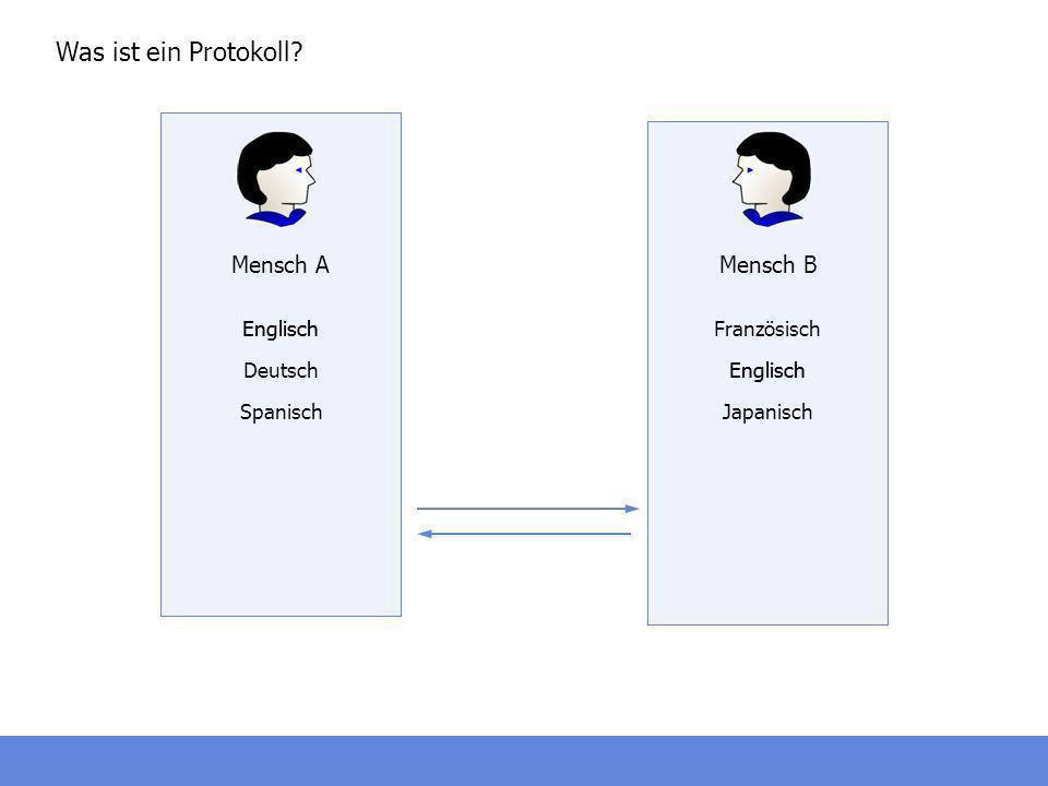 Was ist ein Protokoll? Mensch AMensch B Englisch Französisch Deutsch SpanischJapanisch Englisch