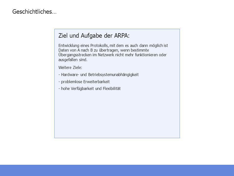 Geschichtliches… Ziel und Aufgabe der ARPA: Entwicklung eines Protokolls, mit dem es auch dann möglich ist Daten von A nach B zu übertragen, wenn best